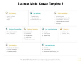 Business Model Canvas Management Ppt Powerpoint Presentation Microsoft