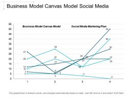 Business Model Canvas Model Social Media Marketing Plan Cpb