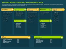 Business Model Canvas Of An Investment Bank Investment Banking Collection Ppt Portrait