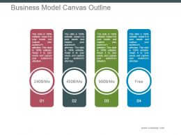Business Model Canvas Outline Powerpoint Presentation Templates