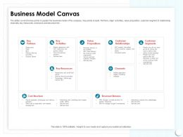 Business Model Canvas Over Phone Ppt Powerpoint Presentation Slides Graphics