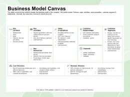 Business Model Canvas Partner Restaurant Ppt Powerpoint Presentation Icon Examples