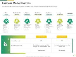 Business Model Canvas Post IPO Equity Investment Pitch Ppt Elements