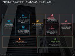 Business Model Canvas Powerpoint Presentation Slides