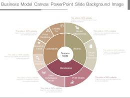 Business Model Canvas Powerpoint Slide Background Image