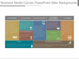Business Model Canvas Powerpoint Slide Backgrounds