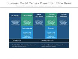 Business Model Canvas Powerpoint Slide Rules