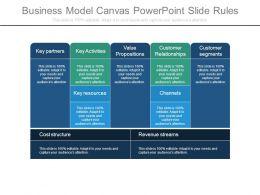 business_model_canvas_powerpoint_slide_rules_Slide01