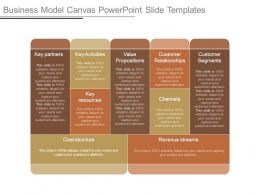 Business Model Canvas Powerpoint Slide Templates