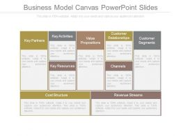 Business Model Canvas Powerpoint Slides