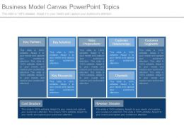 Business Model Canvas Powerpoint Topics