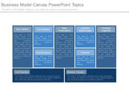 business_model_canvas_powerpoint_topics_Slide01
