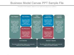 Business Model Canvas Ppt Sample File