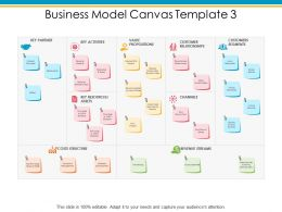 Business Model Canvas Resource Revenue Ppt Powerpoint Presentation Pictures