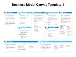 Business Model Canvas Resources Ppt Powerpoint Presentation Slides