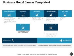 Business Model Canvas Scale Of Outreach Employee