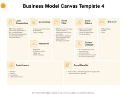 Business Model Canvas Social Culture Ppt Powerpoint Presentation Layouts Guide