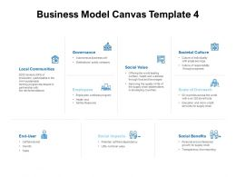 Business Model Canvas Social Value Ppt Powerpoint Presentation Styles