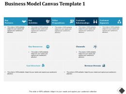 Business Model Canvas Value Propositions