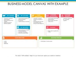 Business Model Canvas With Example Manufacturing Specialists Ppt Powerpoint Visual Aids