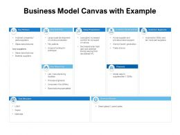 Business Model Canvas With Example Ppt Powerpoint Presentation Ideas
