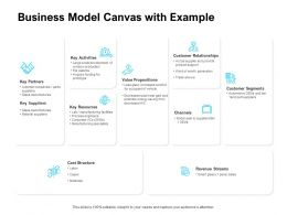 Business Model Canvas With Example Ppt Powerpoint Presentation Outline Design Templates