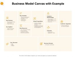 Business Model Canvas With Example Ppt Powerpoint Presentation Pictures Template