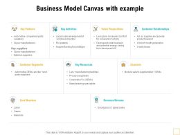 Business Model Canvas With Example Ppt Powerpoint Presentation Slides