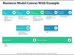 Business Model Canvas With Example Revenue Streams