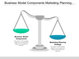 Business Model Components Marketing Planning Strategy Interpersonal Communication Cpb
