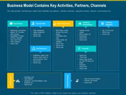 Business Model Contains Key Activities Partners Channels Service Material Costs Ppt Grid