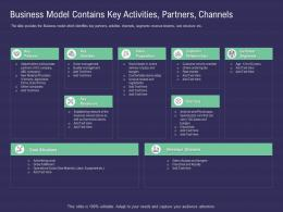 Business Model Contains Key Activities Partners Channels