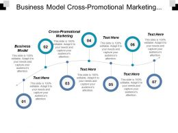 Business Model Cross Promotional Marketing Competitive Analysis Marketing Cpb