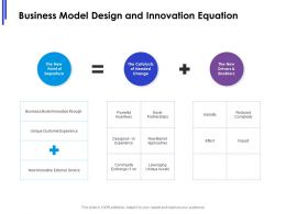 Business Model Design And Innovation Equation Ppt Powerpoint Grid
