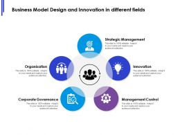 Business Model Design And Innovation In Different Fields Ppt Powerpoint Presentation