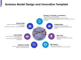Business Model Design And Innovation Template Ppt Powerpoint Presentation