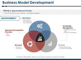 Business Model Development Ppt Presentation Examples