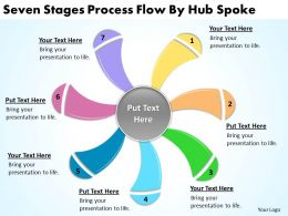 Business Model Diagram Examples Flow By Hub Spoke Powerpoint Templates PPT Backgrounds For Slides