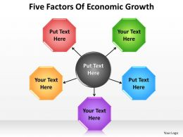 Business Model Diagram Five Factors Of Economic Growth Powerpoint Templates