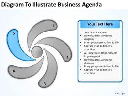 Business Model Diagram To Illustrate Agenda Powerpoint Templates