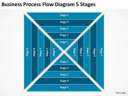 Business Model Diagrams Process Flow 5 Stages Powerpoint Slides