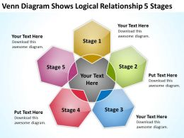 Business Model Diagrams Venn Shows Logical Relationship 5 Stages Powerpoint Templates