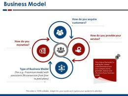 Business Model Example Of Ppt