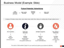 Business Model Example Ppt Powerpoint Presentation Visual Aids Portfolio