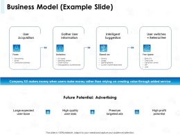 Business Model Example Slide Acquisition Ppt Powerpoint Presentation Pictures