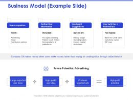 Business Model Example Slide Distribution Partners Ppt Powerpoint Presentation Infographics Clipart