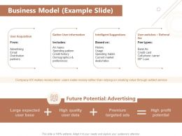 Business Model Example Slide Intelligent Suggestions Ppt Powerpoint Presentation Styles