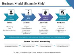 Business Model Example Slide Powerpoint Slide Show