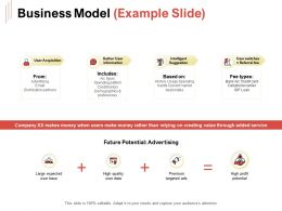 Business Model Example Slide Ppt Powerpoint Presentation Ideas Example
