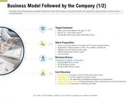 Business Model Followed By The Company Revenue Pitch Deck Raise Funding Pre Seed Money Ppt Topics